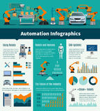 AutomationInfographic uppsättning royaltyfri illustrationer