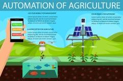Automationjordbruk Plan illustration för vektor royaltyfri illustrationer