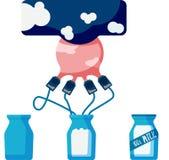 Automatique trayant une vache Illustration de pleine mamelle de lait illustration stock
