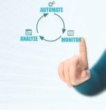 Automatização de processo de negócios Imagens de Stock Royalty Free