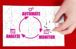 Automatização de processo de negócios Foto de Stock Royalty Free