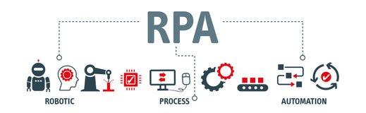 """Automatização de processo robótico """" da bandeira; RPA' ilustração royalty free"""