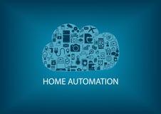 Automatización casera en el nube Fondo de la gestión de la información como ejemplo ilustración del vector
