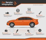 automobile arancio 3d con i ricambi auto Fotografia Stock