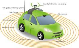 Autonomes driverless Auto lizenzfreie abbildung
