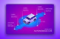 Autonomous car technology vector illustration. Autonomous car vector illustration of driverless or self-driving robotic smart vehicle. Sensing system of distance stock illustration