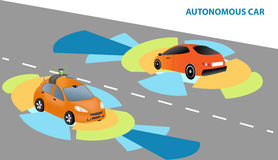 Autonomous Driverless Car. Automobile sensors use in self-driving cars:camera data with pictures Radar and LIDAR Autonomous Driverless Car stock illustration