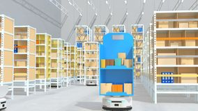 Autonomous Mobile Robots delivering shelves in distribution center