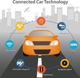 Autonomous vehicle concept Stock Image