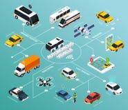 Autonomous Vehicle Isometric Flowchart. Autonomous vehicle flowchart with police drones for road control autopilot cars and satellite navigation isometric vector illustration