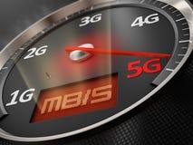 Autosnelheidsmeter 5G stock illustratie