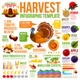 Autumn harvest infographic for Thanksgiving design Royalty Free Stock Photography