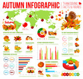 Autumn infographic of Thanksgiving Day celebration Royalty Free Stock Images