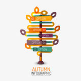Autumn option infographic, banner minimal design Royalty Free Stock Photography