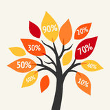 Autumn tree with discount labels Stock Photos