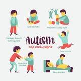 autystyczny Wcześni znaki autyzmu syndrom w dzieciach Wektorowy illus ilustracji