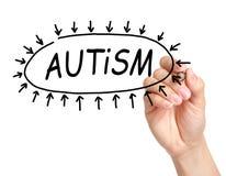 Autyzmu pojęcie Obraz Stock