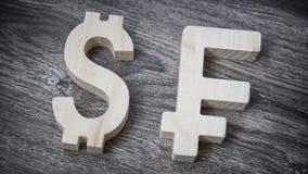 Avaliação da troca Dólar, franco na parede de madeira Foto de Stock Royalty Free