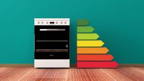 Avaliação elétrica do forno e de uso eficaz da energia ilustração 3D Imagens de Stock Royalty Free