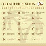 Avantages d'huile de noix de coco illustration stock