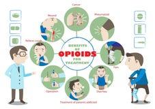 Avantages d'Opioid illustration stock