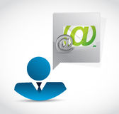 Avatar contact us mail illustration design Stock Photography