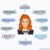 Avatar de uma mulher no formulário profissional da empregada de mesa Imagem para aprender a empregada de mesa da palavra em inglê Imagens de Stock Royalty Free