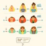 Avatares de los caracteres del vector Imagen de archivo