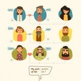 Avatares de los caracteres del vector Foto de archivo libre de regalías