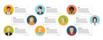 Avatars av folk med meddelanden på en vit royaltyfri illustrationer