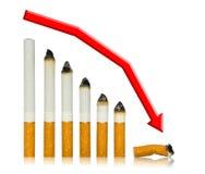 Avec chaque graphique de cigarette de votre durée plus escarpée Image stock