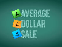 Average dollar sale post memo chalkboard sign Royalty Free Stock Images