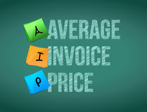 Average invoice price post memo chalkboard Stock Images