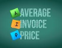 Average invoice price post memo chalkboard Stock Images