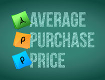average purchase price post memo chalkboard sign Royalty Free Stock Images