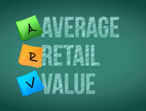 Average retail value post memo chalkboard sign Royalty Free Stock Photos