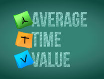 Average time value post memo chalkboard sign Stock Photo