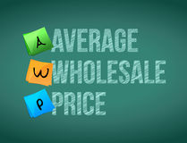 Average wholesale price post memo chalkboard sign. Illustration design Stock Image