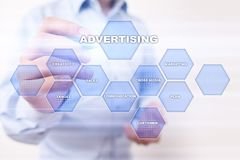 Avertising, marketing strategy. Business, internet and technology concept. Stock Images