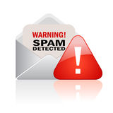 Avertissement de Spam Photos libres de droits