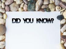 Avete saputo? Pagina delle pietre del mare immagini stock