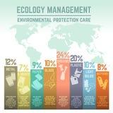 Avfalls infographics för vektor för omsorg för ekologiledningmiljöskydd royaltyfri illustrationer