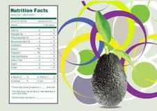Avocados ilustracji
