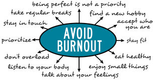 Avoid burnout. Avoiding burnout and staying fit, healthy and able royalty free illustration