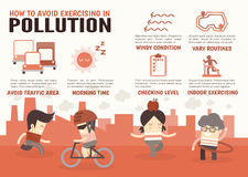 Avoid exercising in pollution Royalty Free Stock Photography