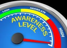 awareness level vector illustration