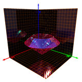 Axis of the coordinates and diamond. Axis of the coordinates and 3D diamond Stock Photography
