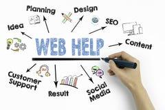 Ayuda del web, concepto del desarrollo del sitio web Carta con palabras claves e iconos en el fondo blanco Foto de archivo
