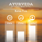 Ayurveda illustration. Ayurveda doshas. Blurred photo background. Royalty Free Stock Photos