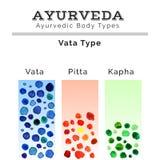 Ayurveda-Illustration Ayurveda-doshas in der Aquarellbeschaffenheit ENV, JPG Stockfotografie